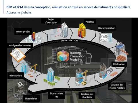 Paris Healthcare Week 2016 - Building Information Modeling et Lean Construction Management