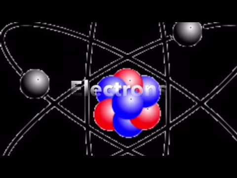 Group 11 Science Video