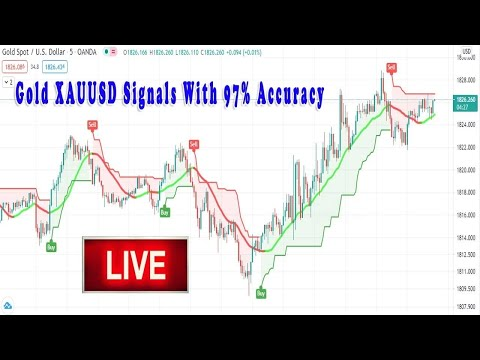 Gold Live Signals - XAUUSD TIME FRAME 5 Minute M5  |  Best Forex Strategy Almost No Risk