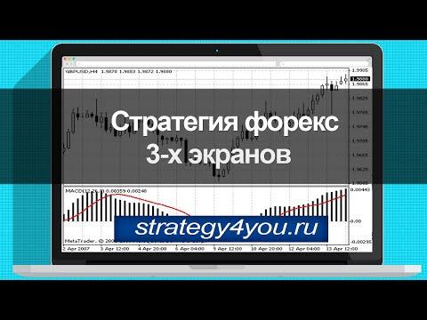 Три экрана Элдера - Стратегия Форекс 3-х экранов