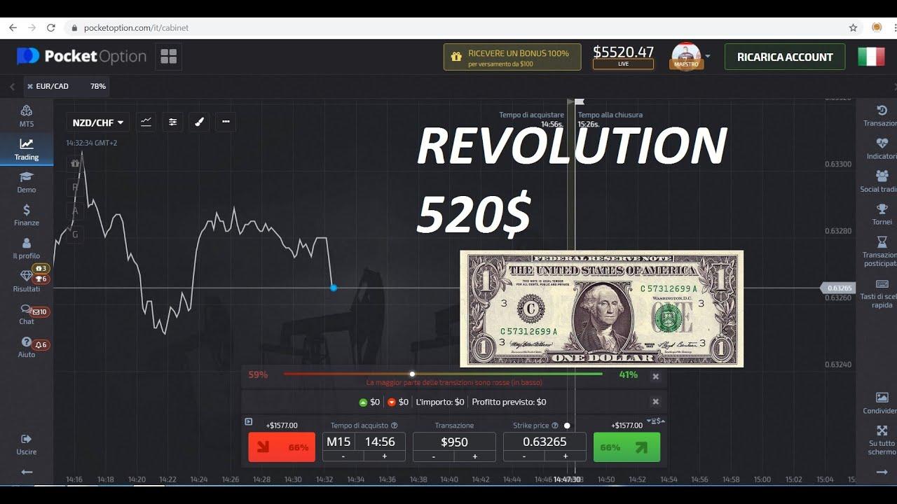opzione binaria con account demo come riuscire a fare trading con le opzioni binarie