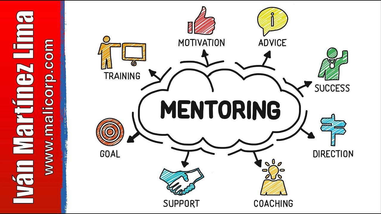 Download Mentoring  - Curso compacto de mentoring - Completo