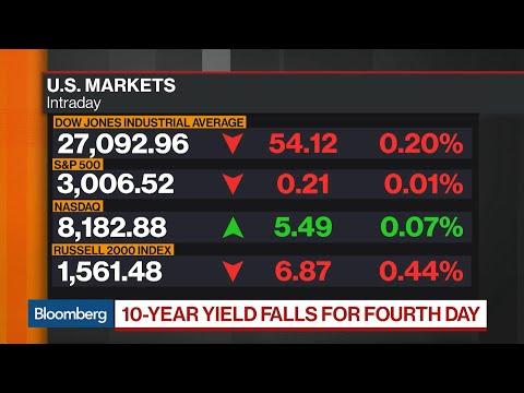Bloomberg Market Wrap 9/19: Utilities Surge, Datadog and Oil