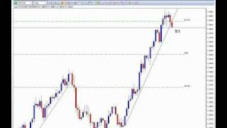 Forex Video News - Fed Inches Closer towards Quantitative Easing