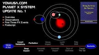 Yowusa.com Planet X System Update No. 1 - HD