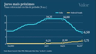 Copom surpreende mercado com sinal de novo corte da Selic