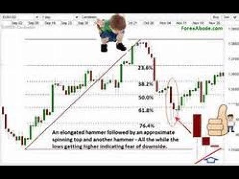 ONE CANDLE PATTERN FOR ALL THE WINS | BINARY OPTION CANDLESTICK CHART STRATEGY