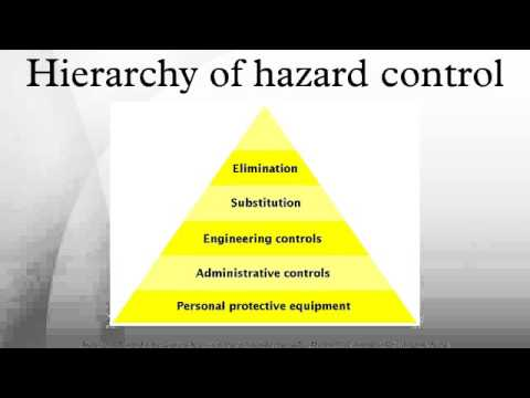 Hierarchy of hazard control