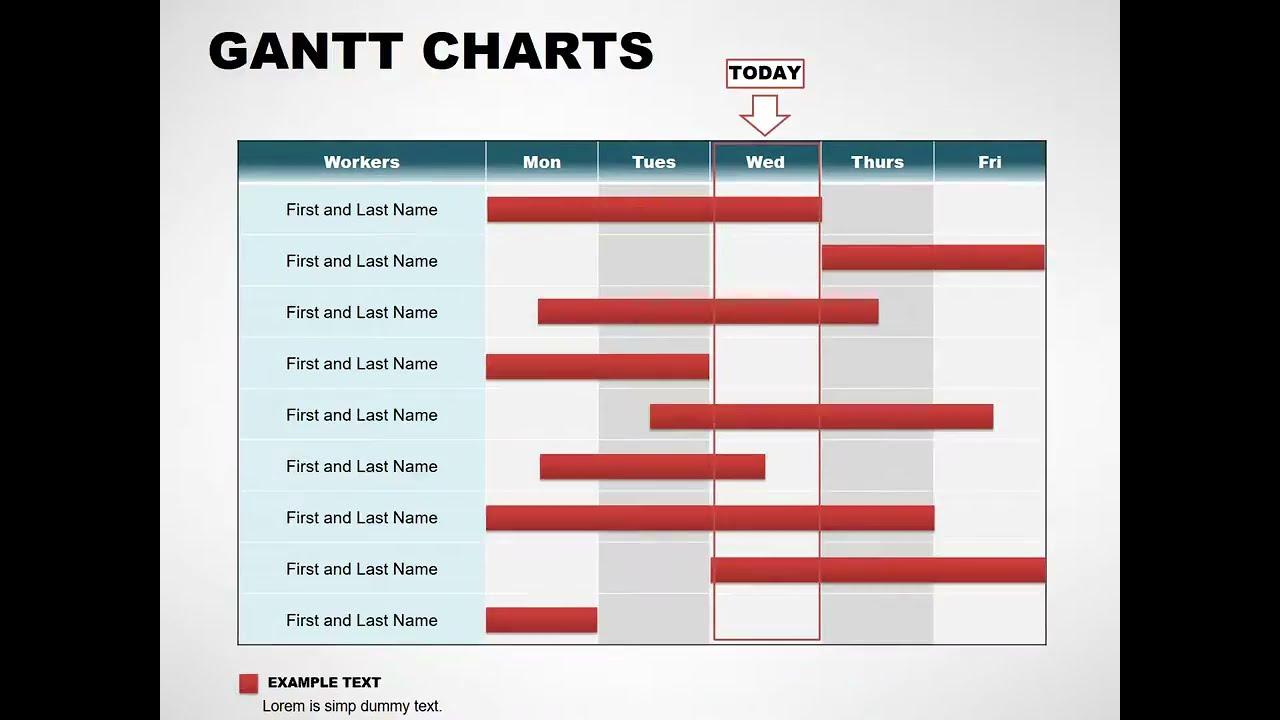 Gantt Keynote charts - Gantt Charts - YouTube