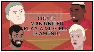 Could Manchester United Use a Midfield Diamond?