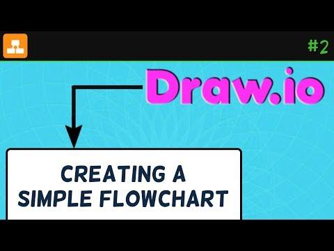 Creating A Simple Flowchart In Draw.io Tutorial