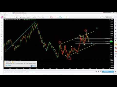Elliott Wave Weekly Market Analysis 14 August 2017