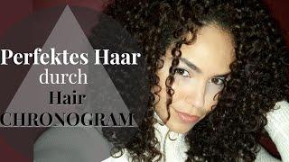 Rette deine kaputten Haare    Hair Chronogram    by Curly Jey