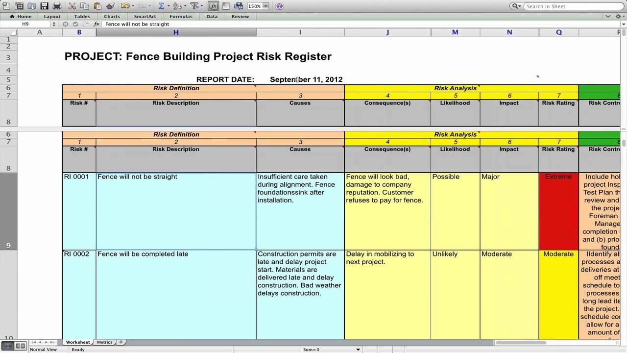 prince2 risk register template project risk assessment template – Risk Management Plan Template
