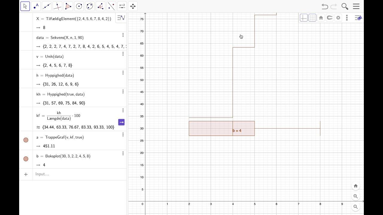 GeoGebra kvartiler og boksplot fra trappediagram