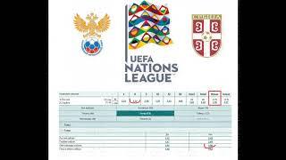 Россия Сербия прогноз 3 сентября Лига Наций 1 тур
