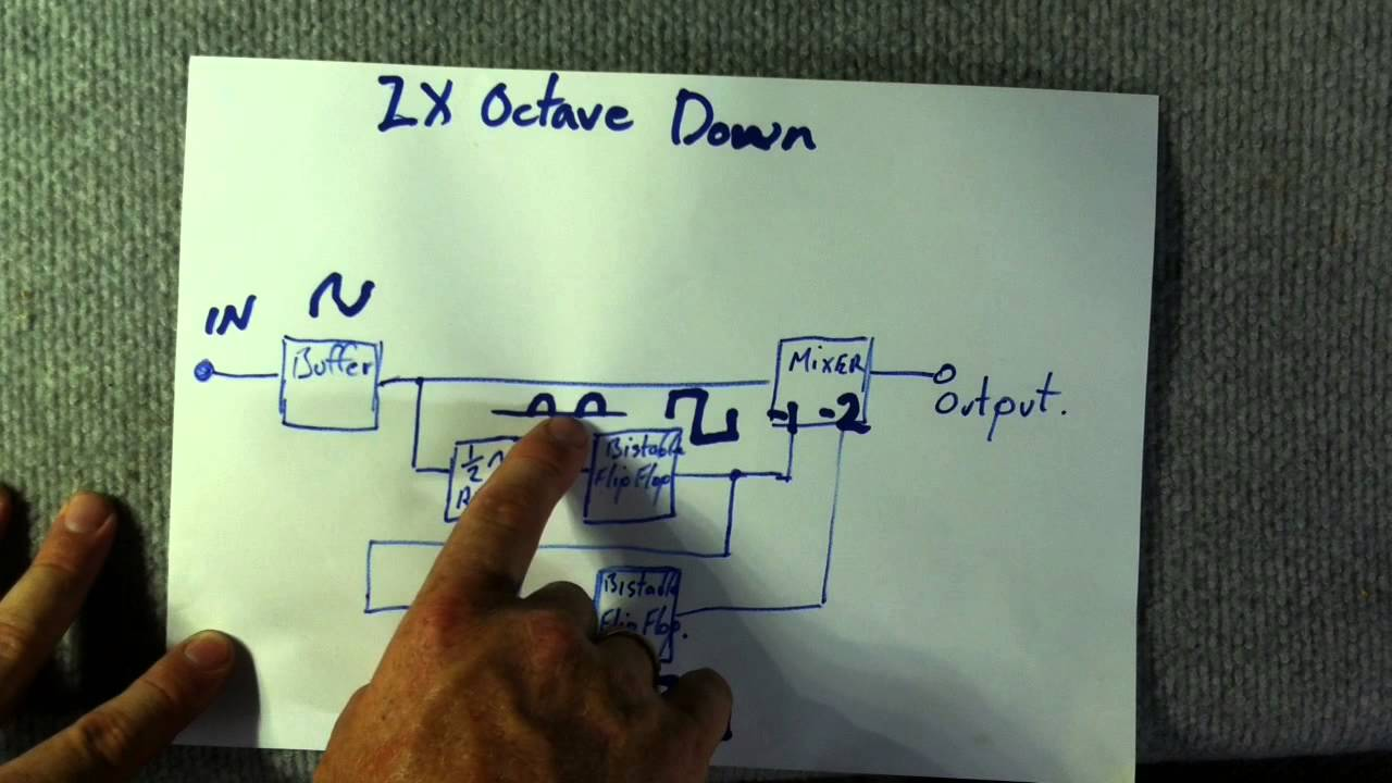 DIY Octave Down Pedal (Part 1)  YouTube