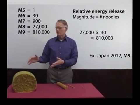 Earthquake Magnitude: Using pasta to understand magnitudes