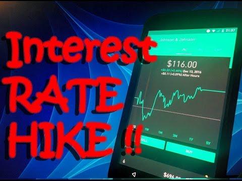 Robinhood APP - Fed Interest RATE HIKE to TRUMP STOCK MARKET SURGE?
