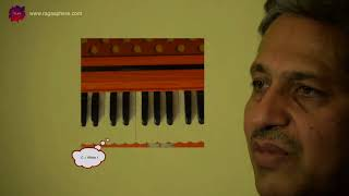 RagaQuest || Chapter 1 - 6 ||  Key of an Artist in Indian Classical Music