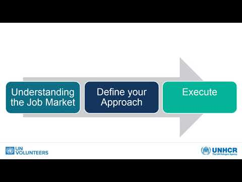 2018 UNV Online Learning series 2: Career planning - Approaching the job market