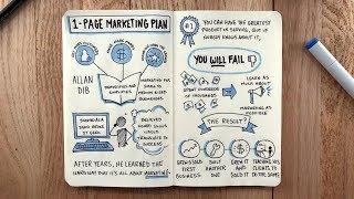 ''De 1-Pagina-Marketing Plan: Nieuwe Klanten te Krijgen, Meer Geld'' door Allan Dib - BOEK SAMENVATTING