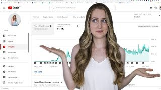 Here's how much YouTube paid me for TEN MILLION video views