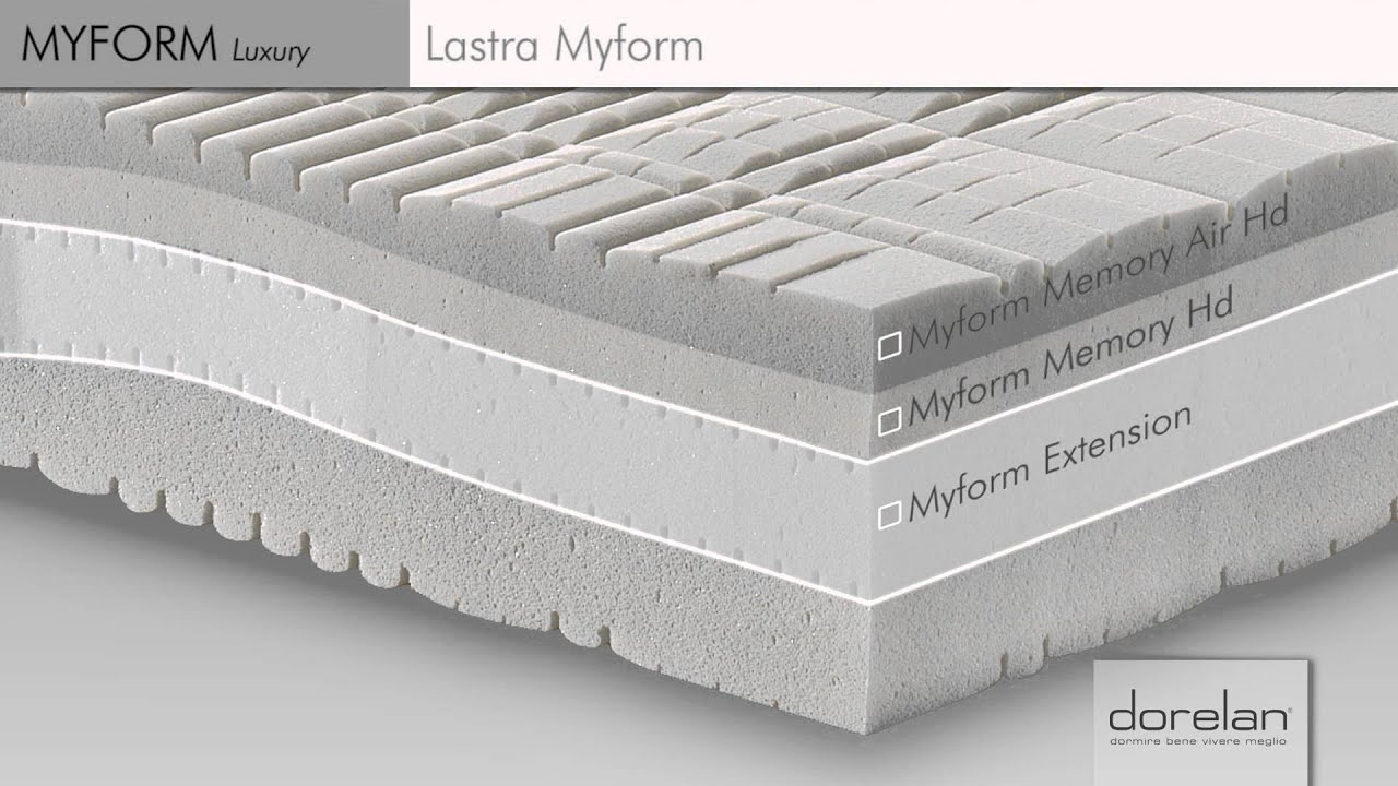 Materasso Myform Luxury by Dorelan - YouTube