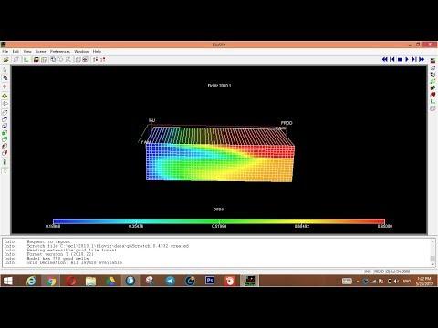 reservoir simulation Eclipse