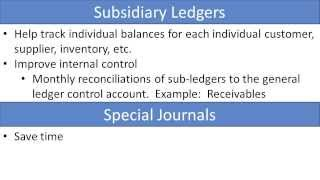 Subsidiary Ledgers And Special Journals - Slides 9-11