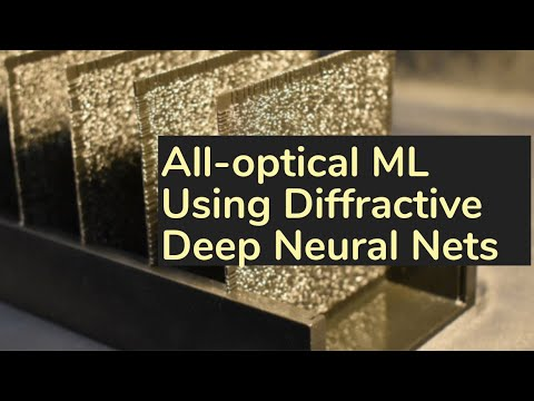 TDLS: All-optical machine learning using diffractive deep neural networks