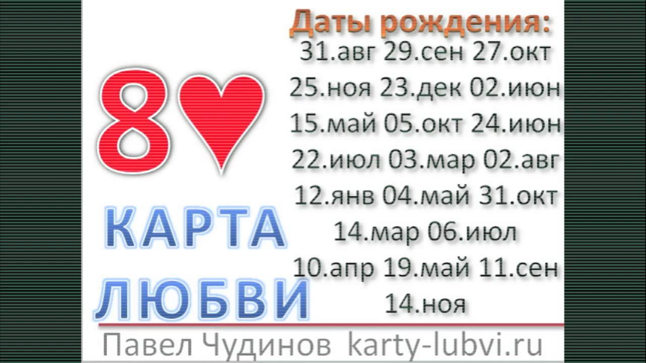 Карта любви Восемь черви. Даты рождения 31 августа,  29 сентября, 27 октября, 25 ноября, 23 декабря,