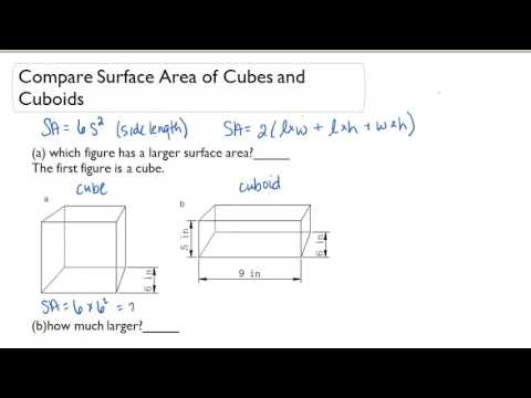 Compare Surface Area of Cubes and Cuboids
