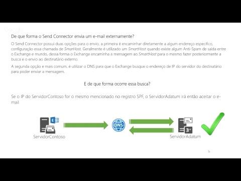 Roteamento de mensagens no Exchange Server 2016