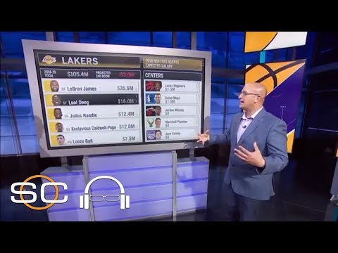 How the Lakers trade for Kawhi Leonard or DeMarcus Cousins   SC with SVP   ESPN