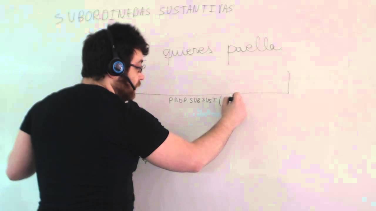 Subordinadas Sustantivas Y Ejemplos Analisis Sintactico Lengua Bachillerato Academia Usero