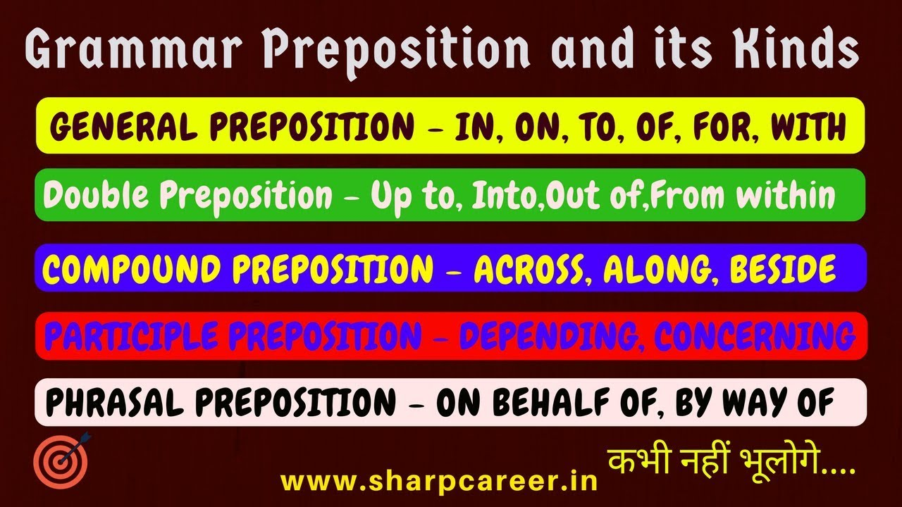 Grammar Preposition And Kinds Of Preposition