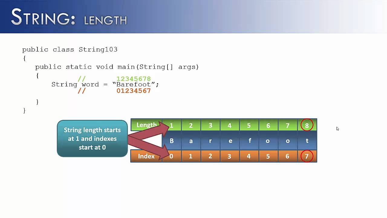 String Part 4: length (Java) - YouTube