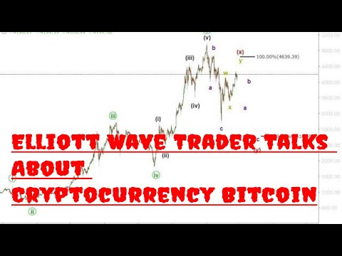 Elliott Wave Trader Talks About Cryptocurrency Bitcoin