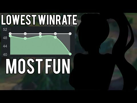 The Most Fun Champion right now has the Lowest Winrate