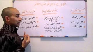 تحليل القوائم المالية 1 - مقدمة