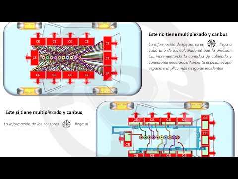 INTRODUCCIÓN A LA TECNOLOGÍA DEL AUTOMÓVIL - Módulo 13 (14/16)