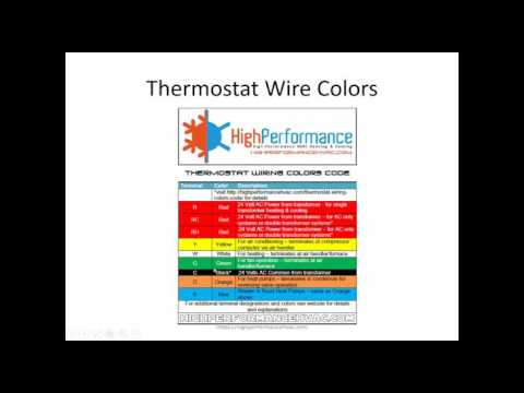 thermostat wiring colors code hvac control
