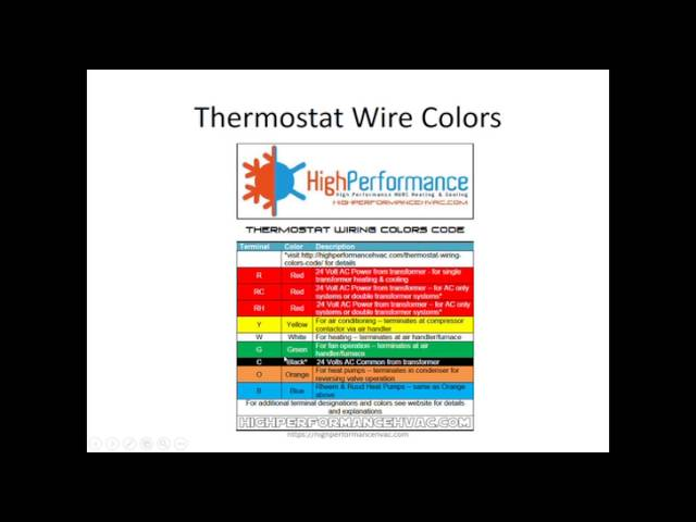 how to wire an air conditioner for control 5 wires 5 Wire Thermostat Wiring Color Code 5 Wire Thermostat Wiring Color Code #68 5 wire thermostat wiring color code