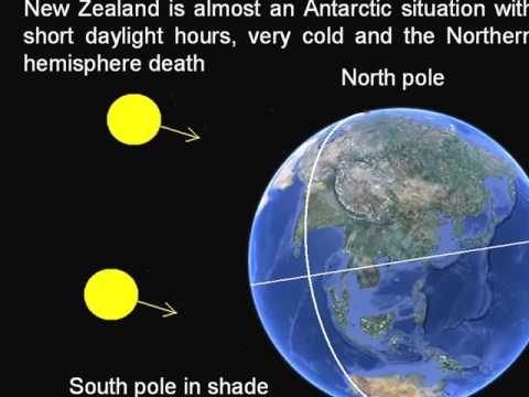 Pole shift means imminent doom for anyone in the northern hemisphere - 2017