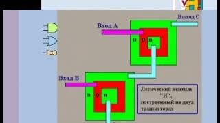 Информатика 10-11 класс. Основы алгебры и логики