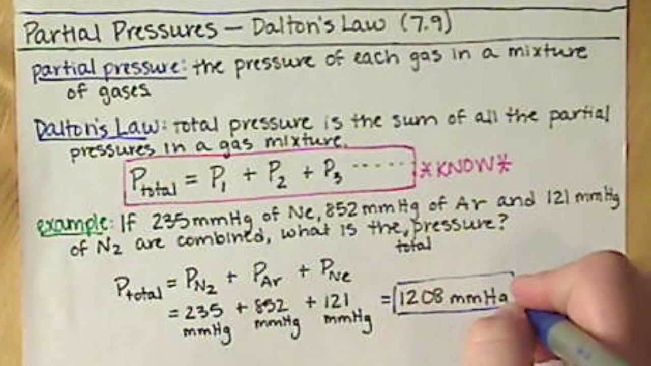 how to write partial pressure