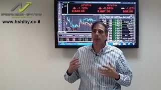 חיים שיבי - איך להשקיע חכם בשוק ההון - ההבדל בין השקעות למסחר