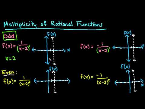 Multiplicity of Rational Functions Explained