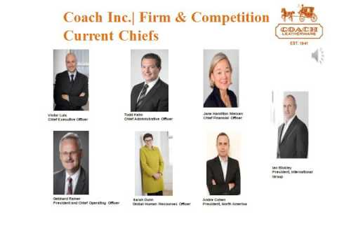 COACH Inc -  Strategic Management in Business - Team 2